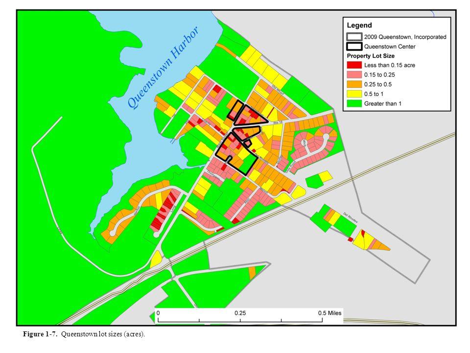 Figure 1-7. Queenstown lot sizes (acres).