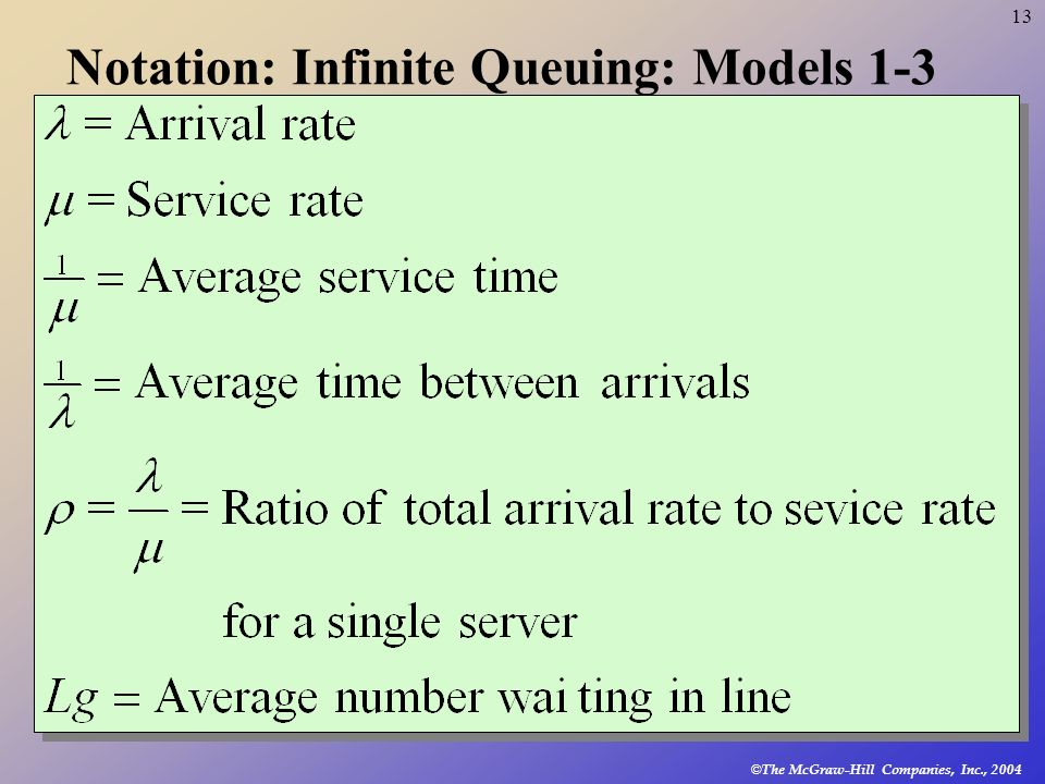 © The McGraw-Hill Companies, Inc., 2004 13 Notation: Infinite Queuing: Models 1-3