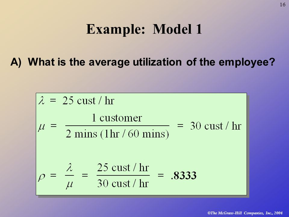 © The McGraw-Hill Companies, Inc., 2004 16 Example: Model 1 A) What is the average utilization of the employee?