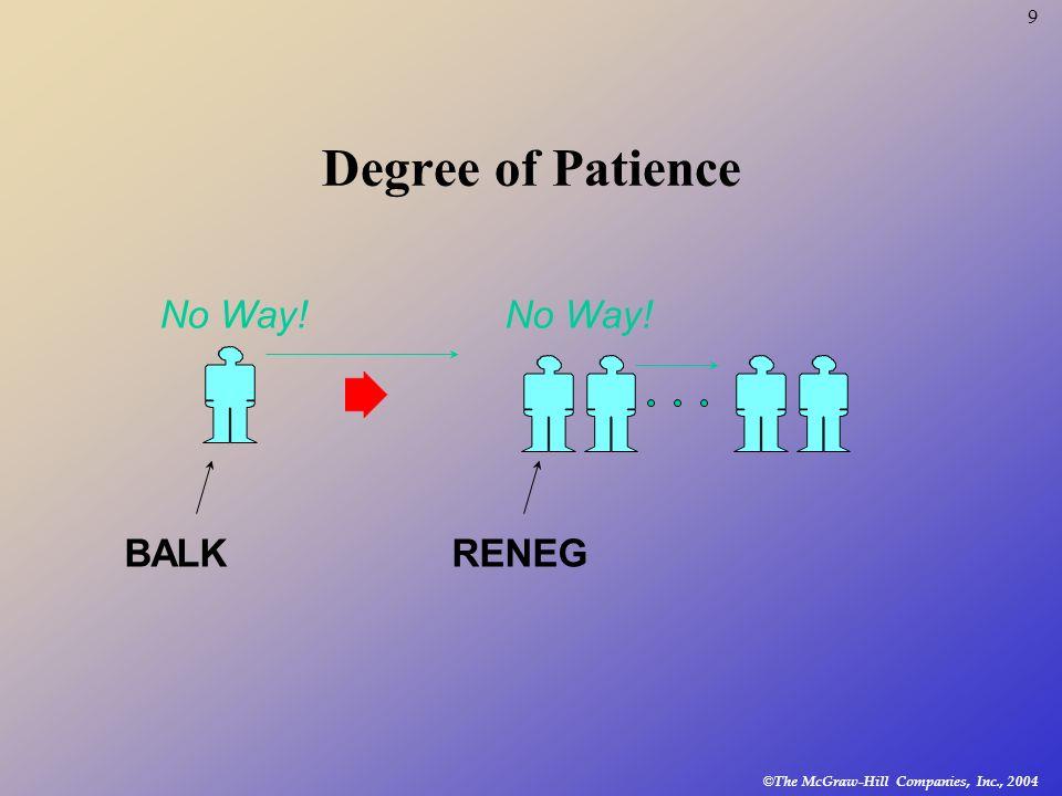 © The McGraw-Hill Companies, Inc., 2004 9 Degree of Patience No Way! BALK No Way! RENEG