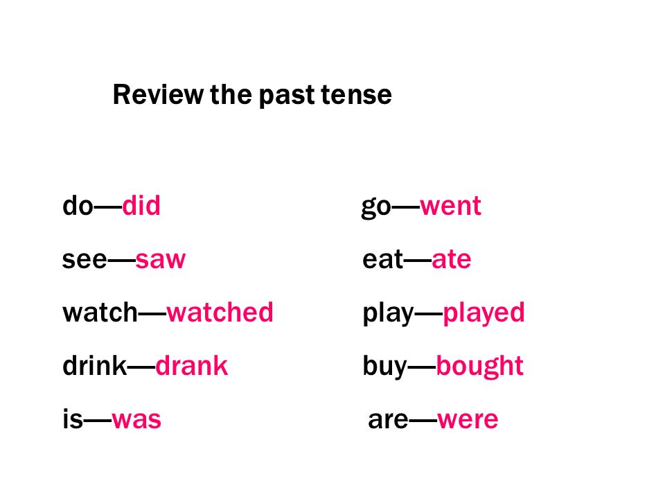 Review the past tense do----did go----went see----saw eat----ate watch----watched play----played drink----drank buy----bought is----was are----were