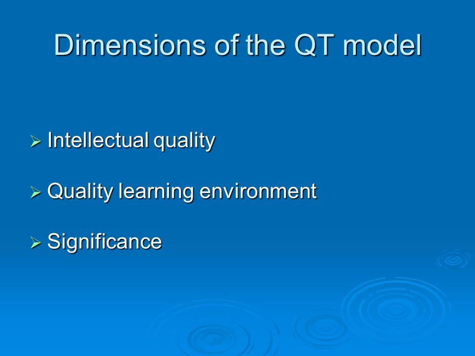 Dimensions of the QT model Intellectual quality Intellectual quality Quality learning environment Quality learning environment Significance Significan