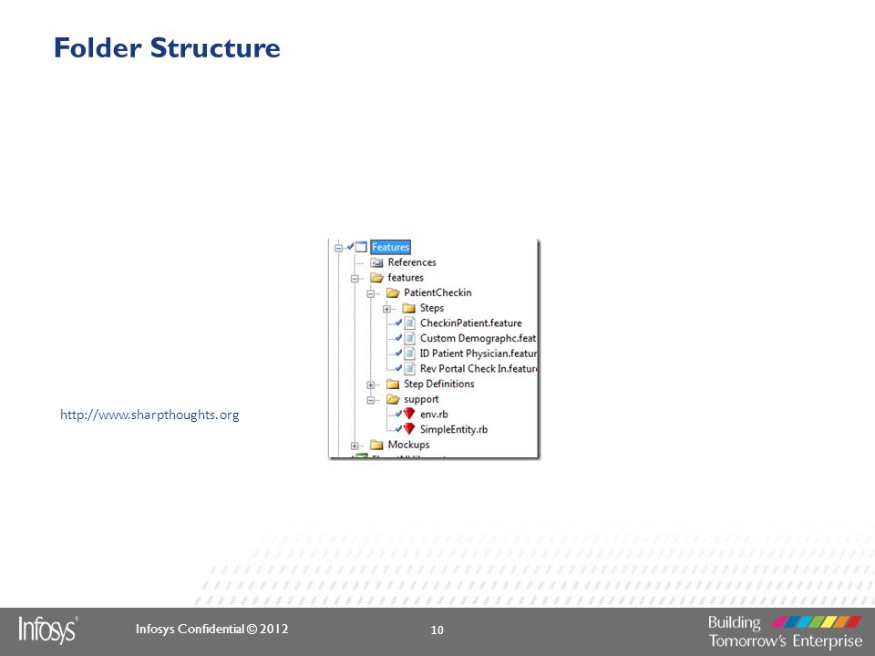 Infosys Confidential © 2012 Folder Structure http://www.sharpthoughts.org 10