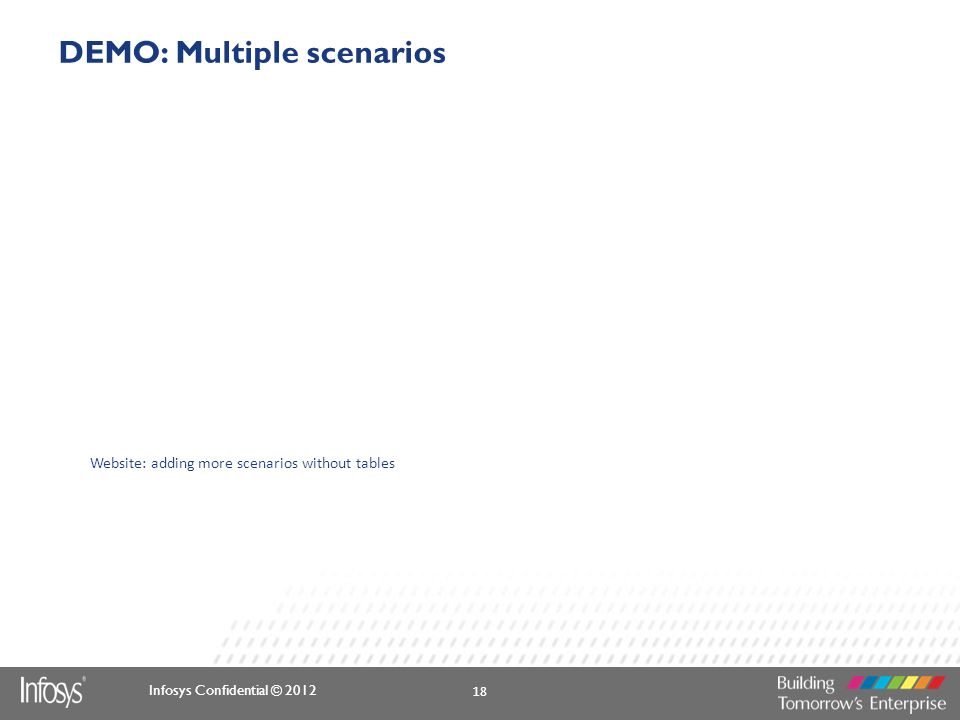 Infosys Confidential © 2012 DEMO: Multiple scenarios Website: adding more scenarios without tables 18