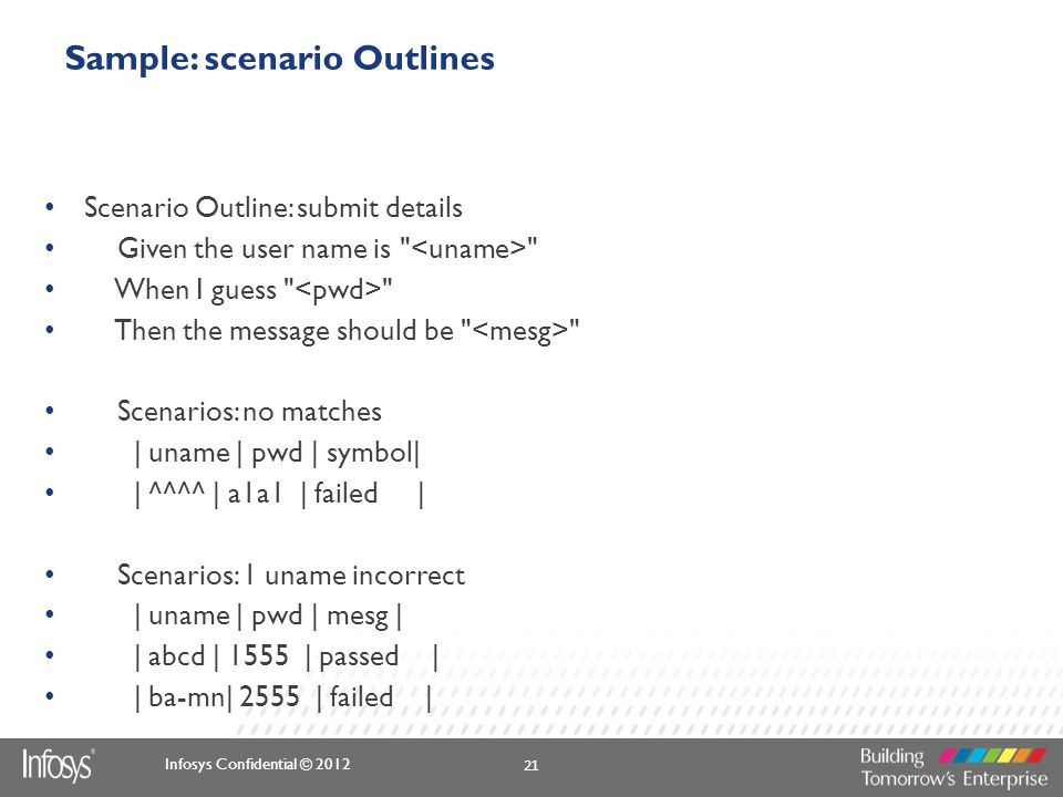 Infosys Confidential © 2012 Sample: scenario Outlines Scenario Outline: submit details Given the user name is