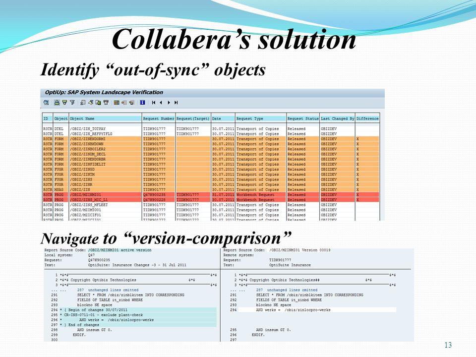 Collaberas solution Identify out-of-sync objects 13 Navigate to version-comparison