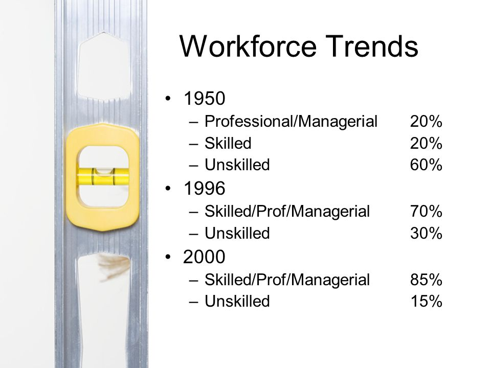 Workforce Trends 1950 –Professional/Managerial20% –Skilled20% –Unskilled60% 1996 –Skilled/Prof/Managerial70% –Unskilled30% 2000 –Skilled/Prof/Managerial85% –Unskilled15%