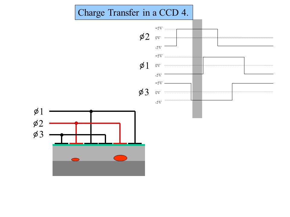 1 2 3 +5V 0V -5V +5V 0V -5V +5V 0V -5V 1 2 3 Charge Transfer in a CCD 4.