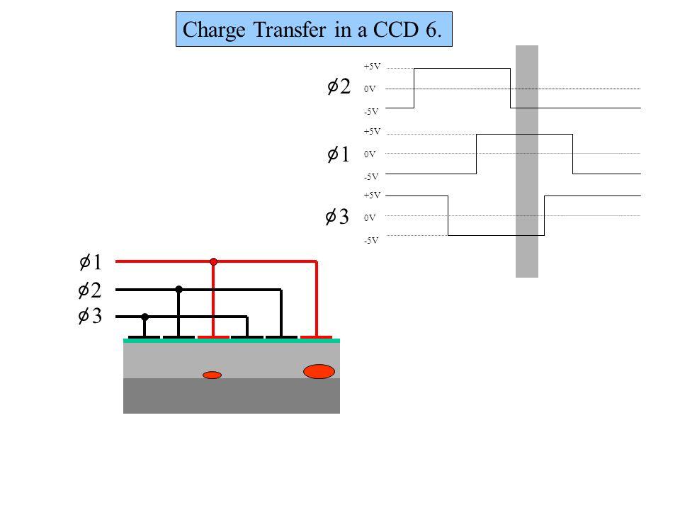 1 2 3 +5V 0V -5V +5V 0V -5V +5V 0V -5V 1 2 3 Charge Transfer in a CCD 6.