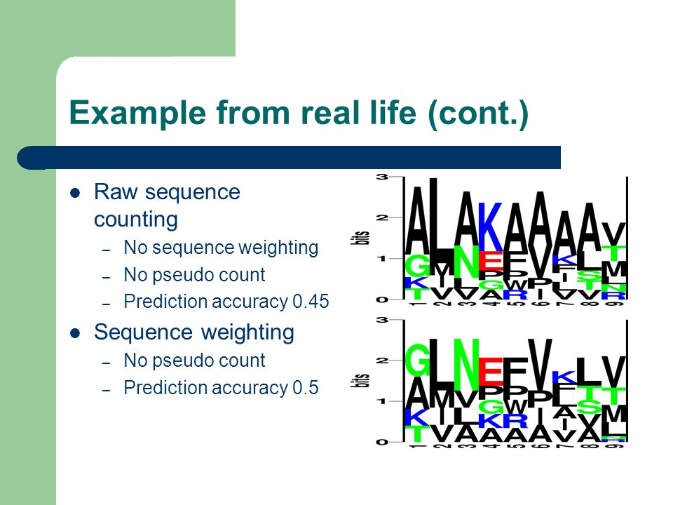 Example from real life (cont.) Raw sequence counting – No sequence weighting – No pseudo count – Prediction accuracy 0.45 Sequence weighting – No pseu