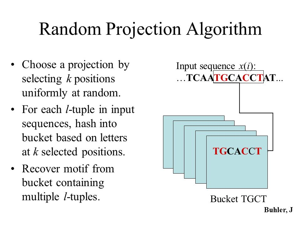 Random Projection Algorithm Choose a projection by selecting k positions uniformly at random. For each l-tuple in input sequences, hash into bucket ba