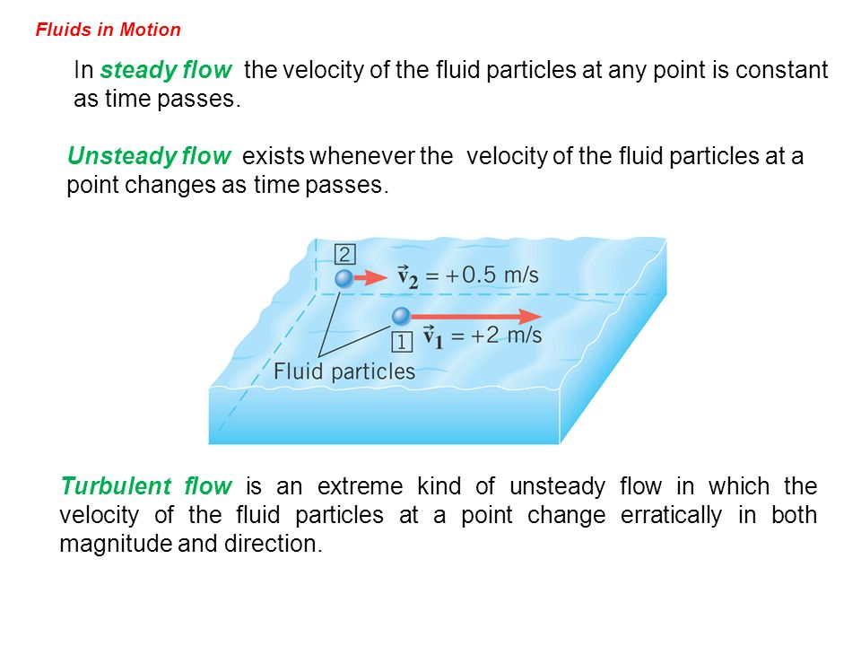 Fluids in Motion In steady flow the velocity of the fluid particles at any point is constant as time passes. Unsteady flow exists whenever the velocit
