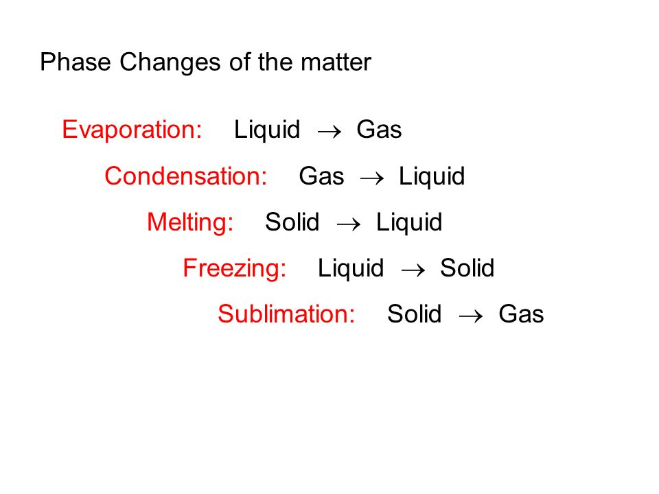 Phase Changes of the matter Evaporation: Liquid Gas Condensation: Gas Liquid Melting: Solid Liquid Freezing: Liquid Solid Sublimation: Solid Gas