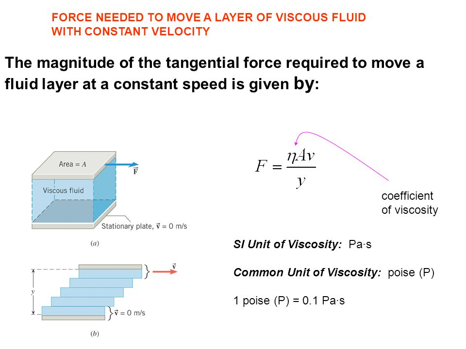 The magnitude of the tangential force required to move a fluid layer at a constant speed is given by : coefficient of viscosity SI Unit of Viscosity: