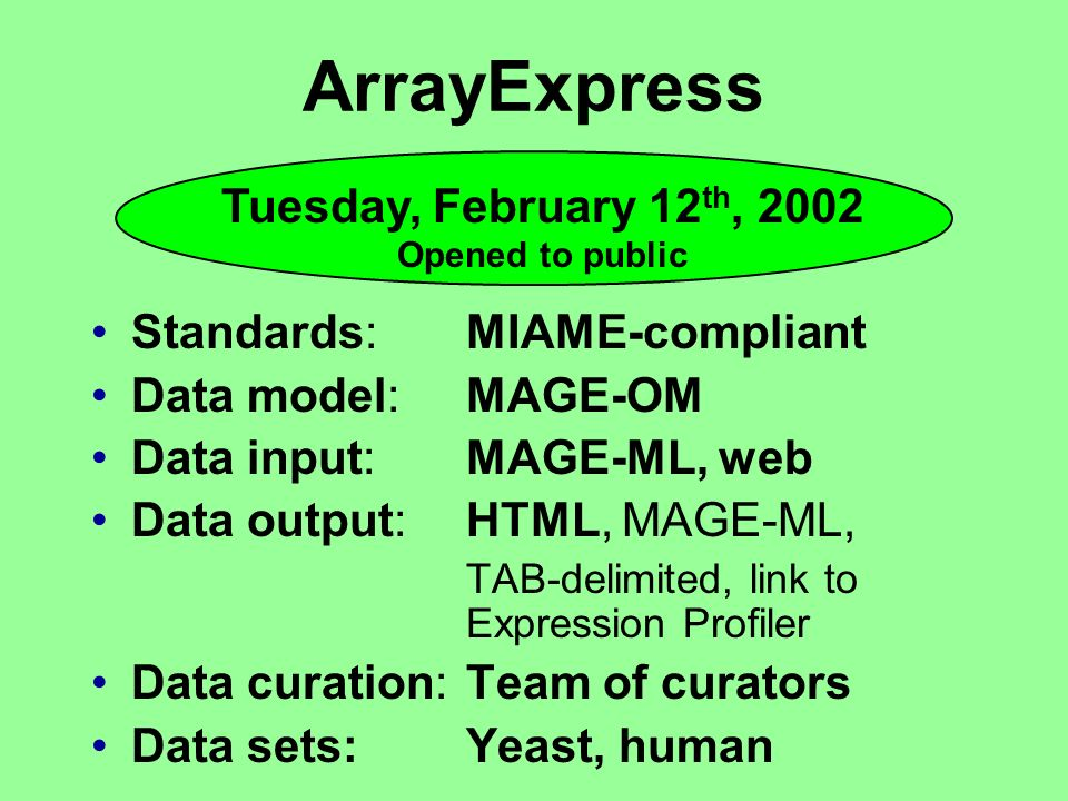 ArrayExpress Standards:MIAME-compliant Data model: MAGE-OM Data input: MAGE-ML, web Data output: HTML, MAGE-ML, TAB-delimited, link to Expression Prof