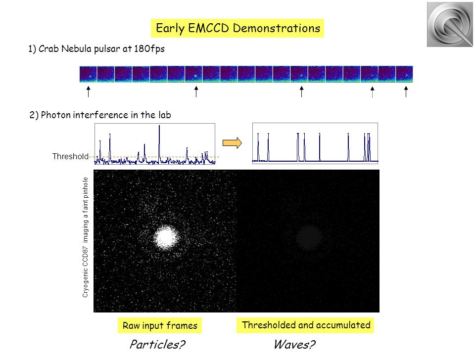 Raw input frames Thresholded and accumulated Particles?Waves? Cryogenic CCD87 imaging a faint pinhole Early EMCCD Demonstrations 1) Crab Nebula pulsar