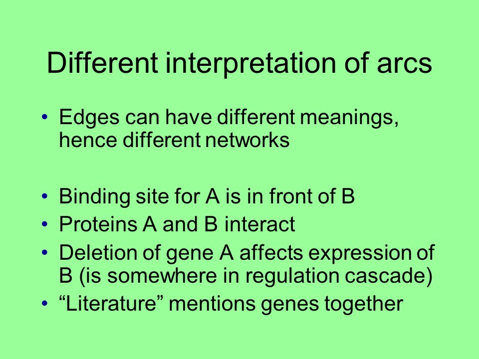 Different interpretation of arcs Edges can have different meanings, hence different networks Binding site for A is in front of B Proteins A and B interact Deletion of gene A affects expression of B (is somewhere in regulation cascade) Literature mentions genes together