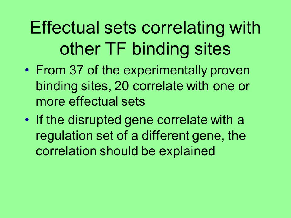 Effectual sets correlating with other TF binding sites From 37 of the experimentally proven binding sites, 20 correlate with one or more effectual sets If the disrupted gene correlate with a regulation set of a different gene, the correlation should be explained