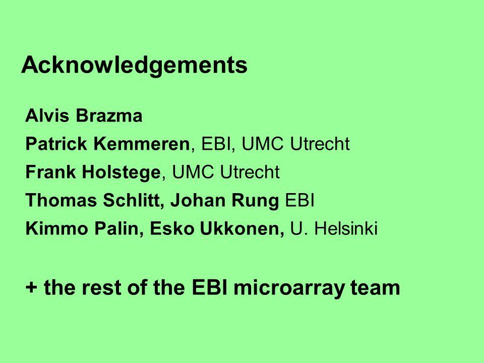 Acknowledgements Alvis Brazma Patrick Kemmeren, EBI, UMC Utrecht Frank Holstege, UMC Utrecht Thomas Schlitt, Johan Rung EBI Kimmo Palin, Esko Ukkonen, U.