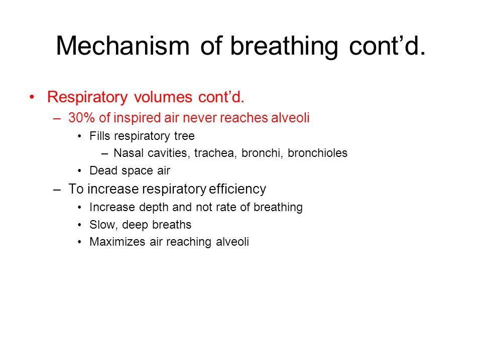 Mechanism of breathing contd.Respiratory volumes contd.