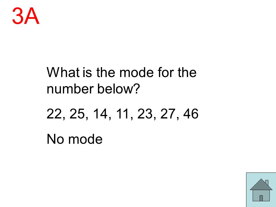 3A What is the mode for the number below? 22, 25, 14, 11, 23, 27, 46 No mode