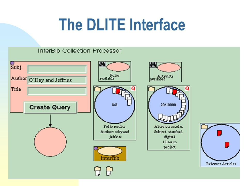 The DLITE Interface