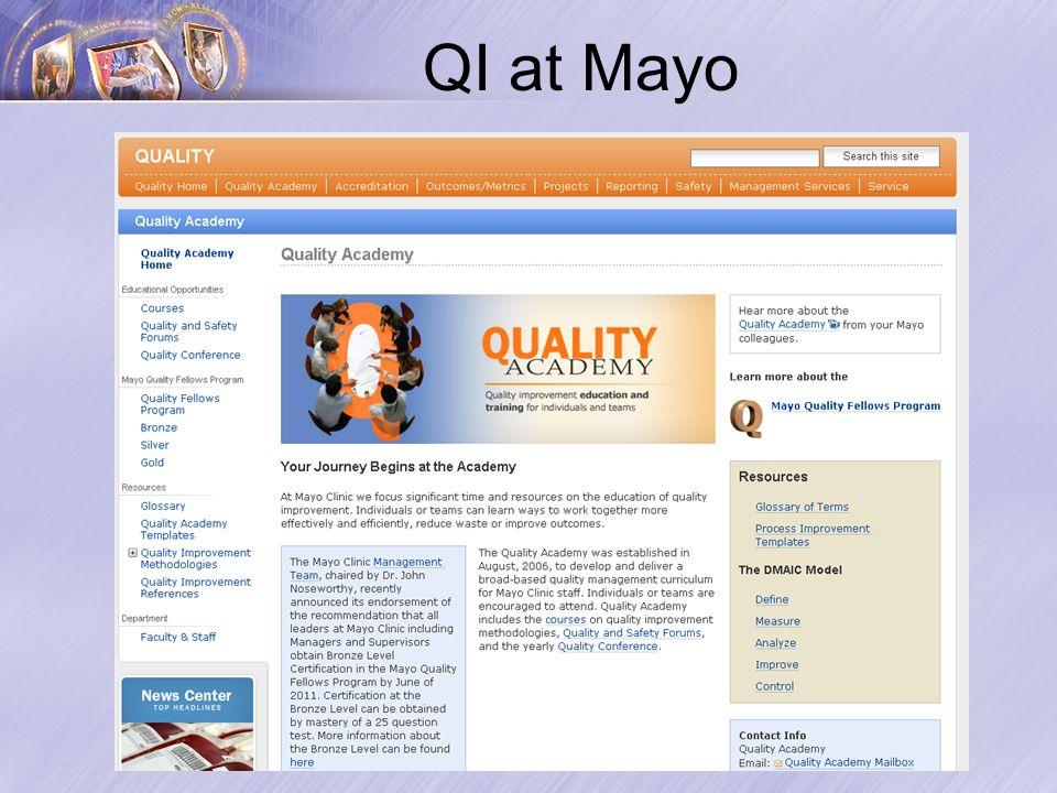 QI at Mayo