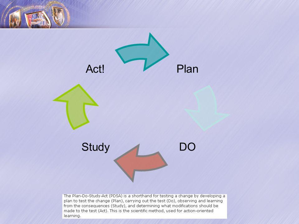 Act! Plan DO Study