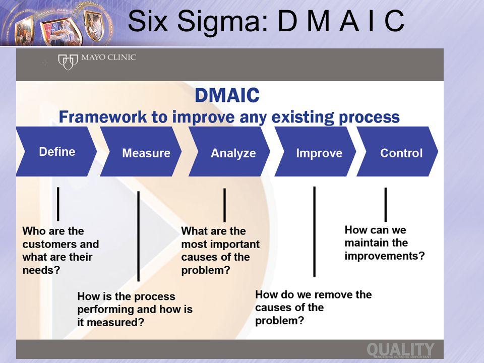 Six Sigma: D M A I C