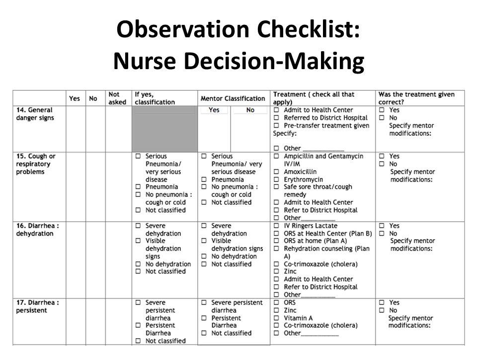 Observation Checklist: Nurse Decision-Making