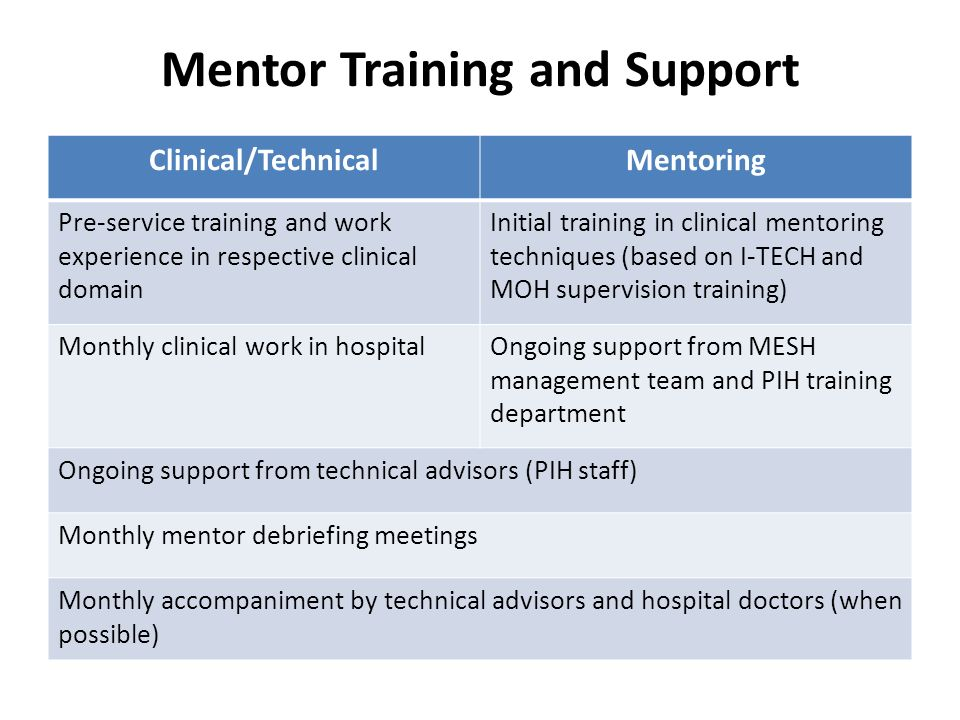 Mentor Training and Support Clinical/TechnicalMentoring Pre-service training and work experience in respective clinical domain Initial training in cli