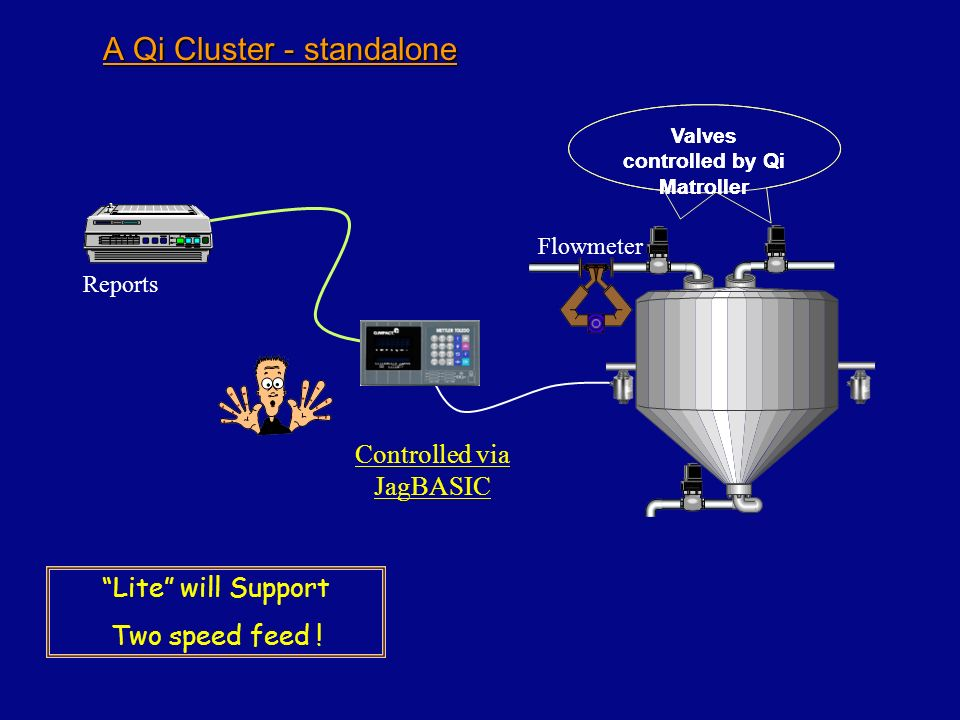 A Qi Cluster - standalone Reports Controlled via JagBASIC Lite will Support Two speed feed ! Valves controlled by Qi Matroller Flowmeter