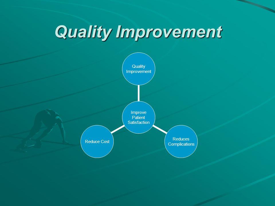 Quality Improvement Improve Patient Satisfaction Quality Improvement Reduces Complications Reduce Cost