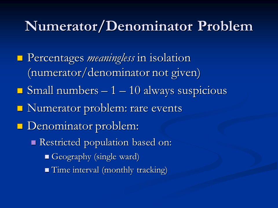 Numerator/Denominator Problem Percentages meaningless in isolation (numerator/denominator not given) Percentages meaningless in isolation (numerator/d
