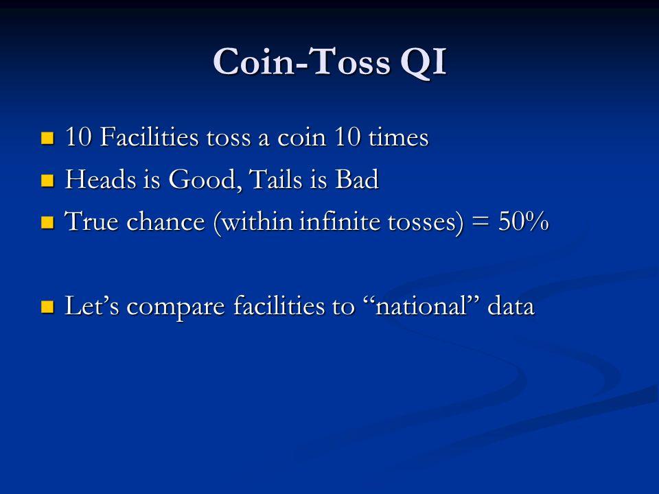 Coin-Toss QI 10 Facilities toss a coin 10 times 10 Facilities toss a coin 10 times Heads is Good, Tails is Bad Heads is Good, Tails is Bad True chance