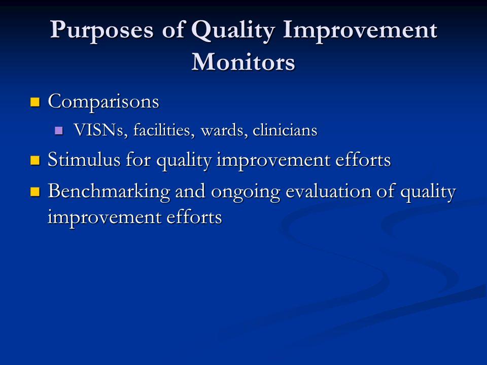 Purposes of Quality Improvement Monitors Comparisons Comparisons VISNs, facilities, wards, clinicians VISNs, facilities, wards, clinicians Stimulus fo