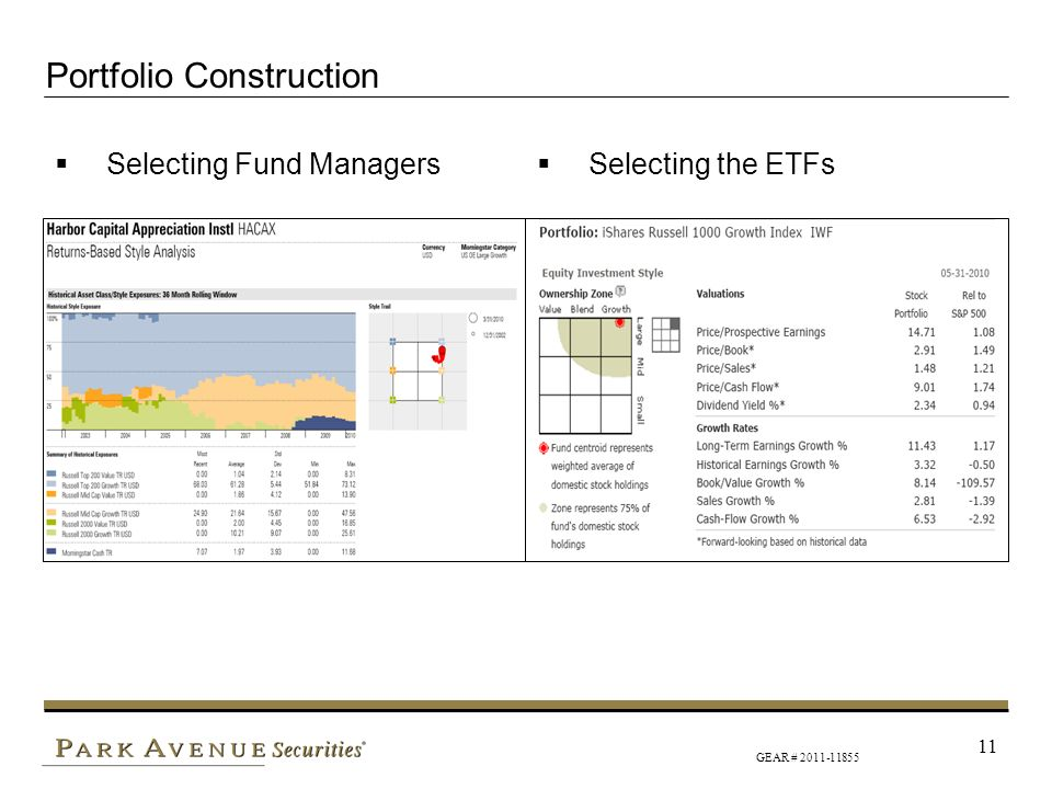GEAR # 2011-11855 11 Portfolio Construction Selecting Fund Managers Selecting the ETFs