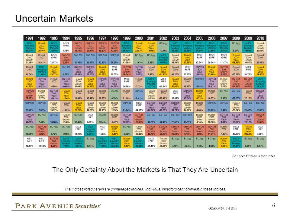 GEAR # 2011-11855 7 Do These Companies Sound Familiar.