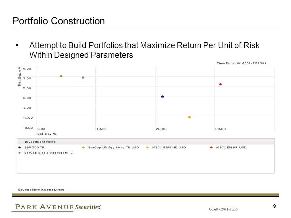 GEAR # 2011-11855 9 Portfolio Construction Attempt to Build Portfolios that Maximize Return Per Unit of Risk Within Designed Parameters