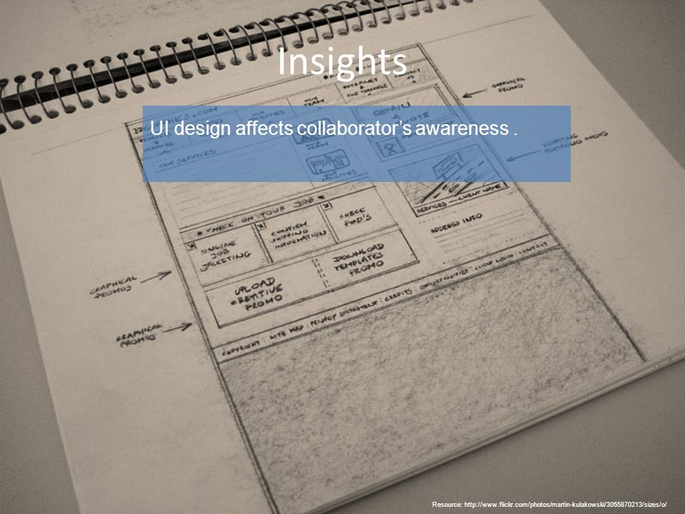 Insights UI design affects collaborators awareness.