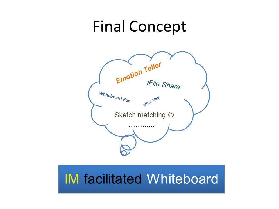 Final Concept IM facilitated Whiteboard Emotion Teller iFile Share Whiteboard Fun Sketch matching ……......