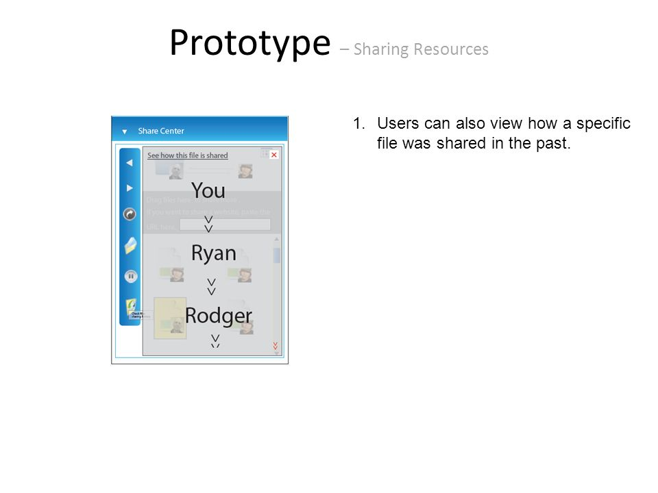 Prototype – Sharing Resources 1.Users can also view how a specific file was shared in the past.
