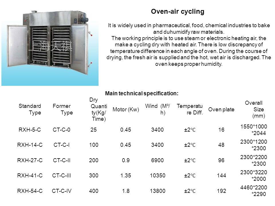 Oven-air cycling It is widely used in pharmaceutical, food, chemical industries to bake and duhumidify raw materials. The working principle is to use