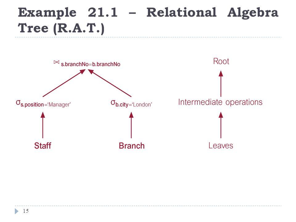 Example 21.1 – Relational Algebra Tree (R.A.T.) 15