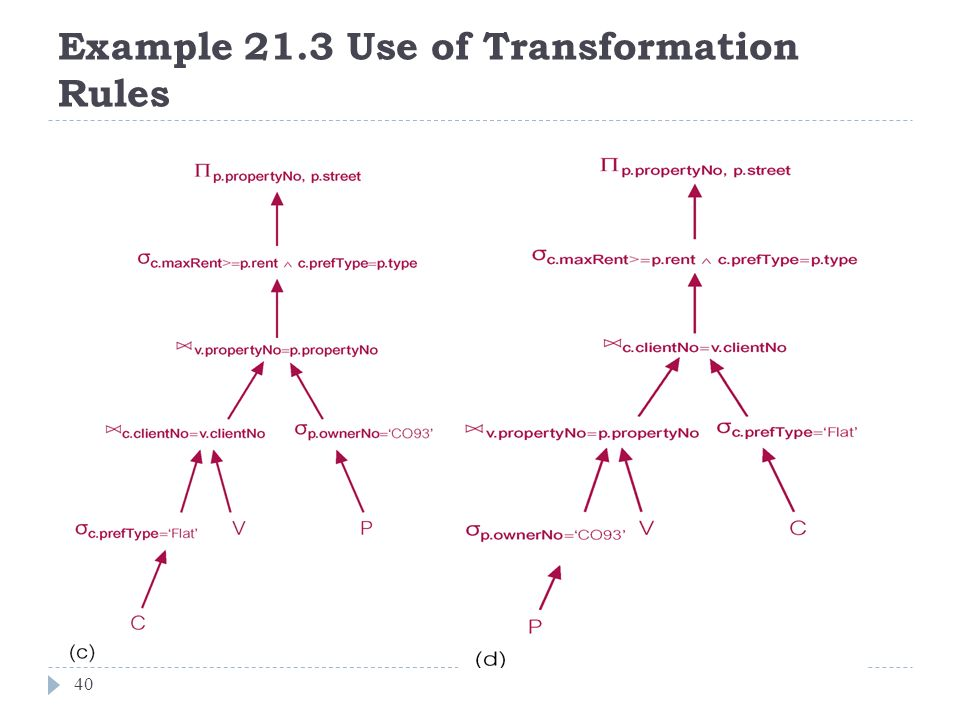 Example 21.3 Use of Transformation Rules 40