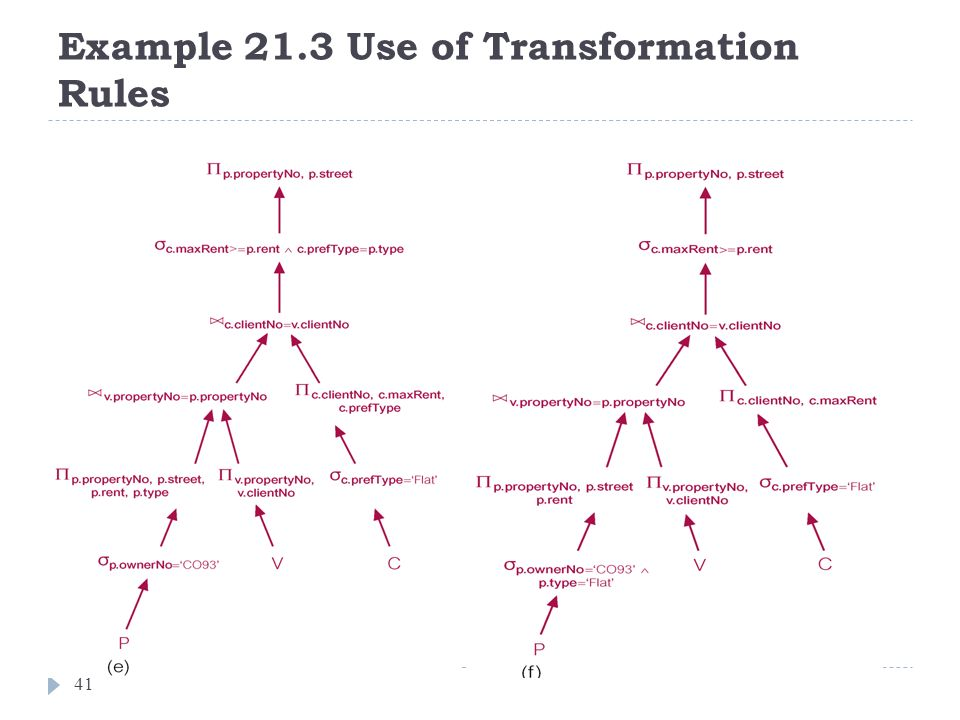 Example 21.3 Use of Transformation Rules 41