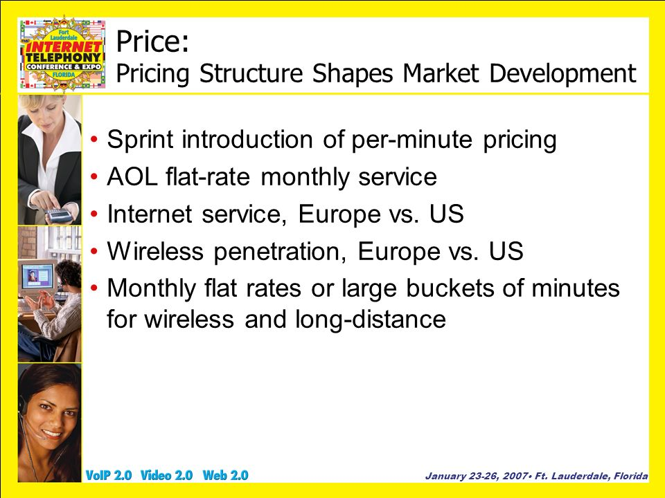 January 23-26, 2007 Ft. Lauderdale, Florida Price: Pricing Structure Shapes Market Development Sprint introduction of per-minute pricing AOL flat-rate