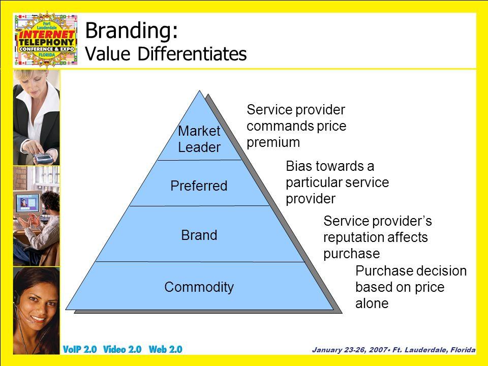 January 23-26, 2007 Ft. Lauderdale, Florida Branding: Value Differentiates Commodity Preferred Brand Market Leader Service provider commands price pre