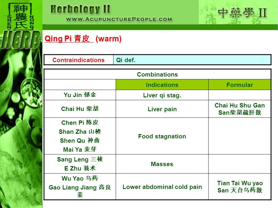 Combinations IndicationsFormular Yu Jin Liver qi stag.