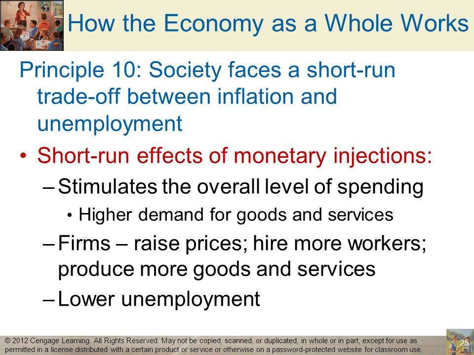 How the Economy as a Whole Works Principle 10: Society faces a short-run trade-off between inflation and unemployment Short-run effects of monetary in